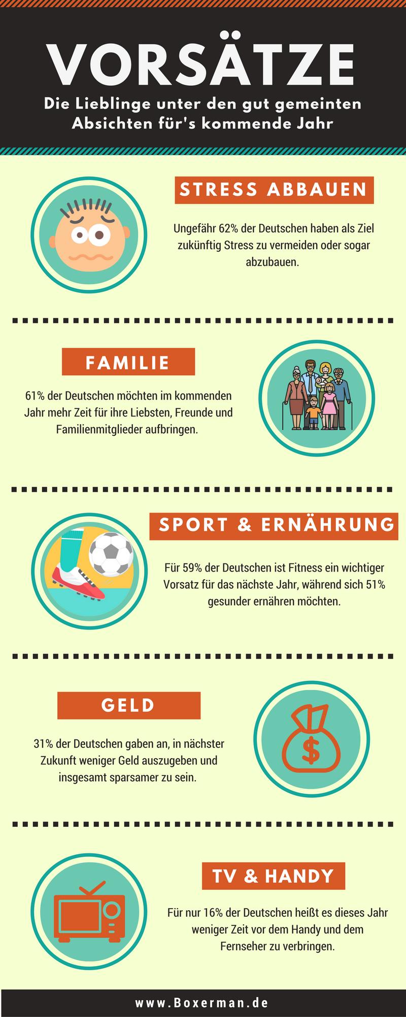 Vors-tze_Infografik